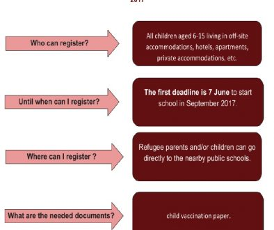 School registration for primary and secondary school starts NOW