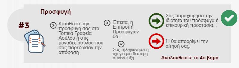 procedure gr_3